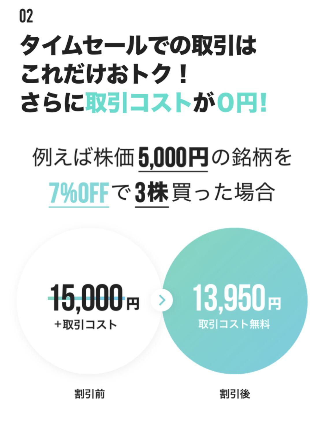 ライン証券のタイムセール取引コスト0円