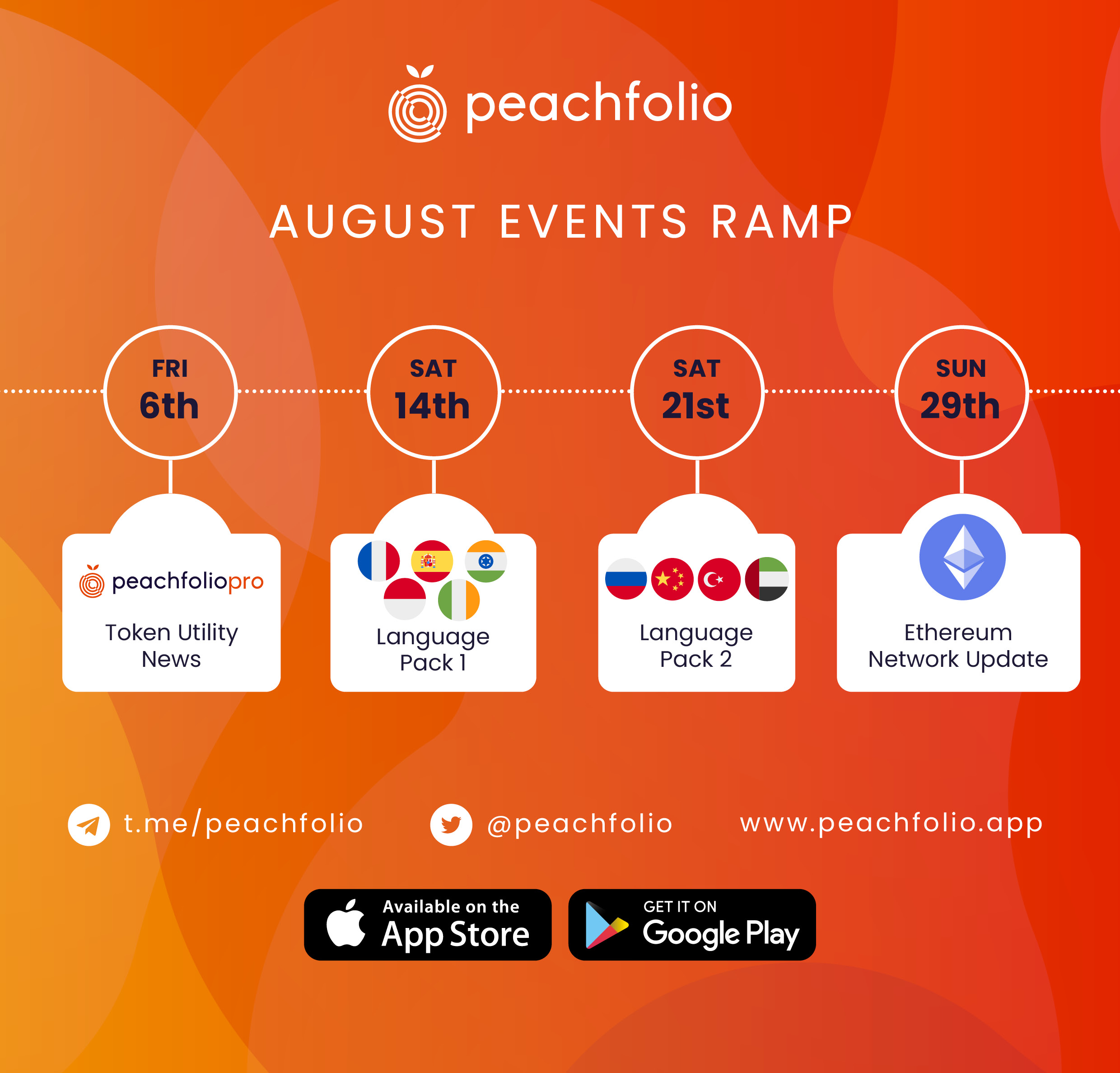 August Events Ramp for marketing the Peachfolio app and token