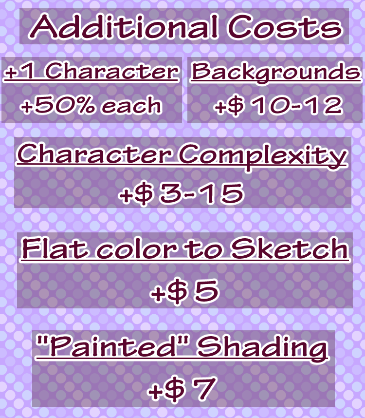 Comm_added_costs.png