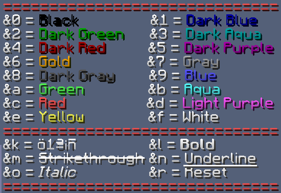 ColorCodes | SpigotMC - High Performance Minecraft