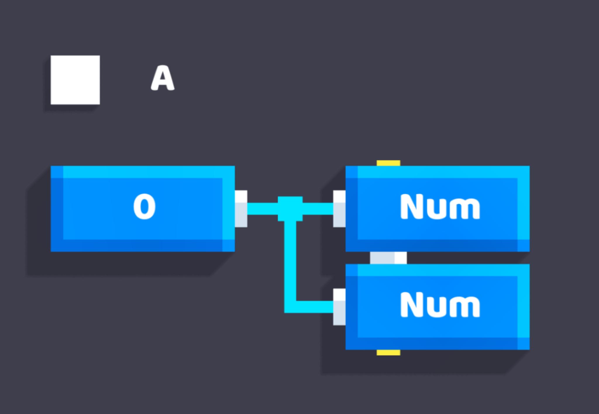 A - Wire Splitting