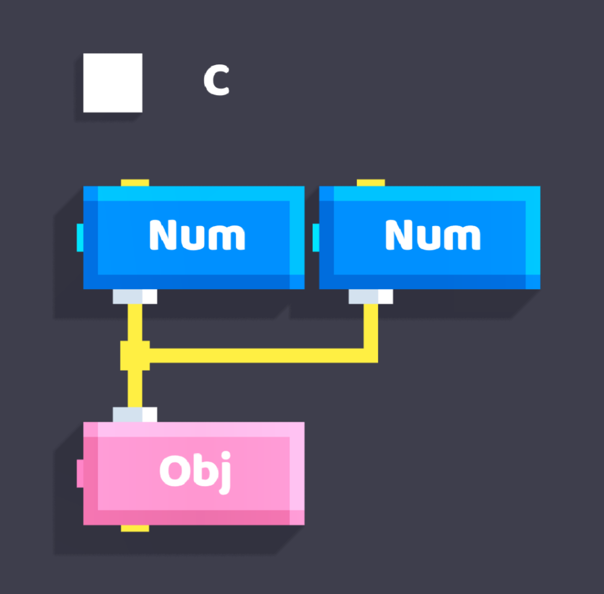 C - Wire Splitting