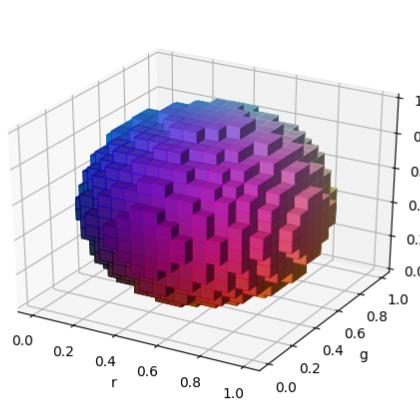 graph egg#8831's pfp