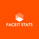 Faceit stats