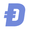Emoji for Discoin