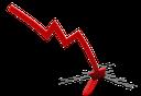 MarketDump