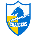 oldchargers