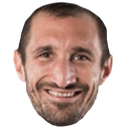 Emoji for chiellini