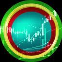 投資情報/Investment index