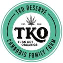 TTeko's Gang